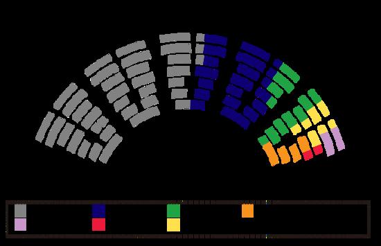 선거역사 201602