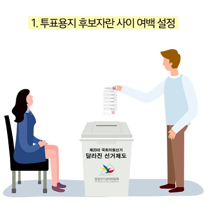 1. 투표용지 후보자란 사이 여백 설정
