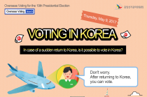 VOTING IN KOREA